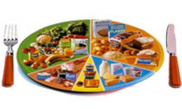 تأثیر مستقیم رژیم غذایی در اختلال های روانی